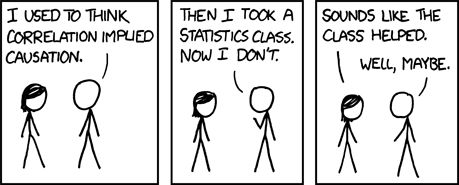 Correlation and causation. I have to show this to a bunch of statistics folks.