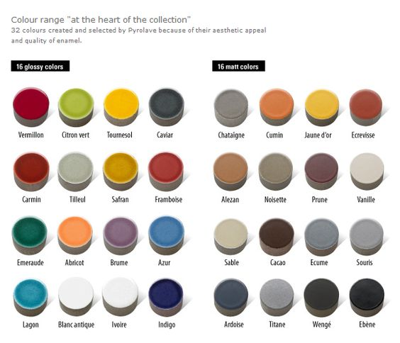 The Most Expensive Material Used In Countertops Today Enameled Lava Stone From 2017 Er S Guide To Countertop Pics Pinterest