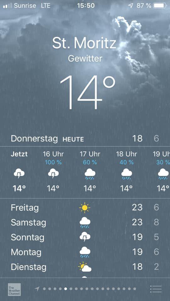 Wetter Frankfurt Am Main 14 Tage