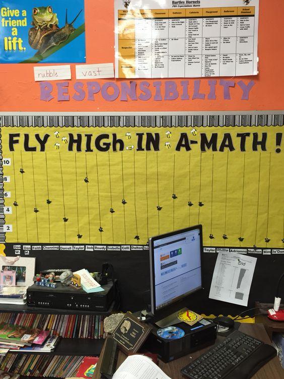 AMath motivational progress/goal board