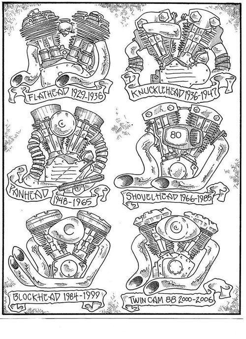 HarleyDavidson Engines History Photo Pinterest – Evolution Sportster Engine Diagram