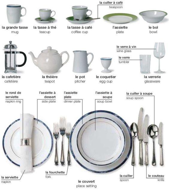 La vaisselle et les couverts