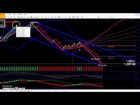 Renko How I Trade Forex With My Mt4 Robot Renkochartsandtrading