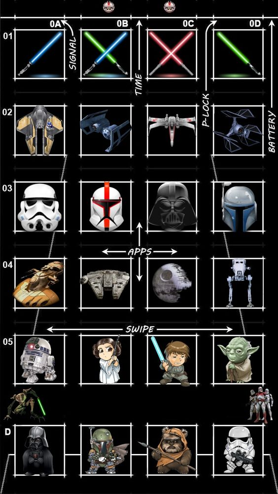 Star Wars IPhone 5 Wallpaper Iphone 5/5s Wallpaper