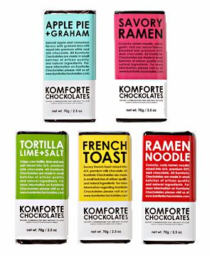 Komforte Chocolate — Story Trading #package #design