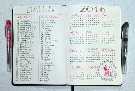 Year Calendar Bullet Journal : Yearly spread in addition to future log bullet journal
