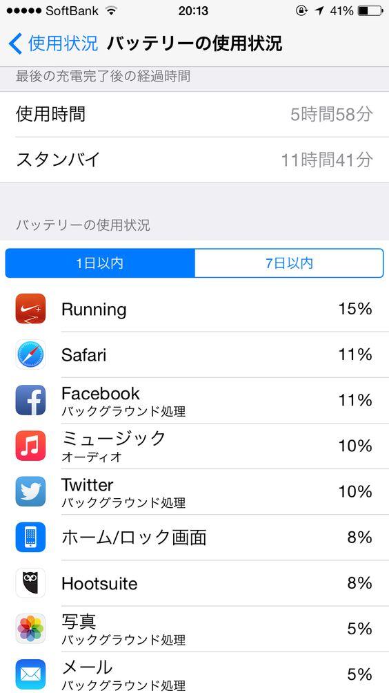 2014年10月23日のiPhone 6バッテリー使用状況!ナイキランニングアプリ久し振りの一位!ランニング中だけでなく、車の中でも掛けていた音楽は4位にランクイン!でした。スタンバイ11時間40分使用時間5時間58分!