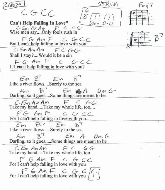 Can T Help Falling In Love Elvis Guitar Chord Chart Capo 2nd