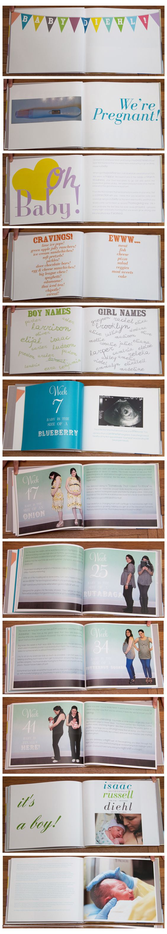 DIY baby book with maternity pictures and weekly belly shots.  For 41 weeks, we set up the tripod in the guest bedroom and took front and side pics of my growing belly. I added graphics to announce the pregnancy, show our baby name choices as we narrowed them down, describe my pregnancy cravings and I included my obsession: pennant flag bunting.  It's a boy!  More on the blog.