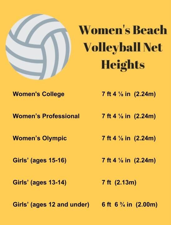 Womens Beach Volleyball Net Heights Check Out More At Volleyball Tips Com Everything From Volleyball Volleyball Net Height Volleyball Net Volleyball Workouts