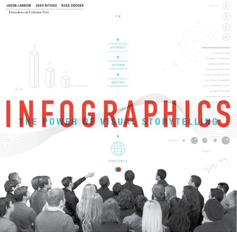 The explosion of data created and content shared in the Information Age has fundamentally changed the way we communicate today. Infographics and data visualization can convey your message in a concise and engaging way that sets it apart from the noise. Infographics: The Power of Visual Storytelling shows you how to use visual communication to attract, inform, and even entertain your audience.