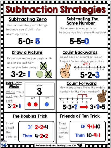 Free Subtraction Strategies reference poster in the downloadable preview - illustrates 8 strategies: