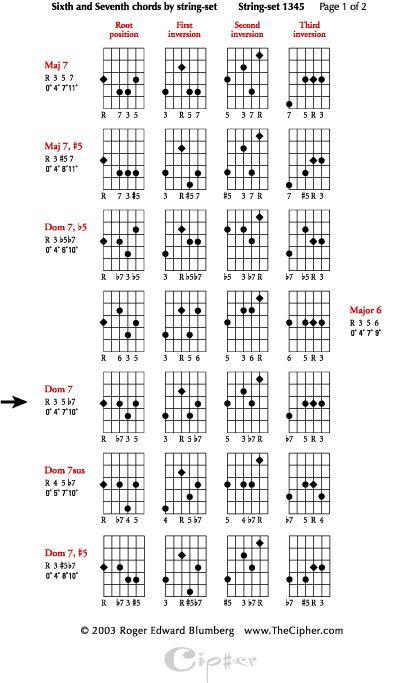 Guitar 1 string guitar tabs : Pinterest • The world's catalog of ideas