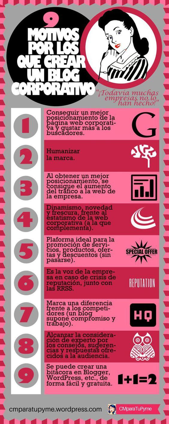 9-motivos-por-los-que-crear-un-blog-corporativo-infografia