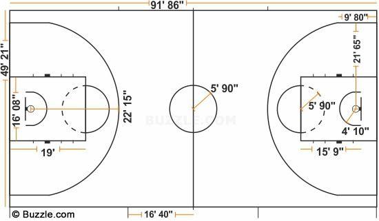 Fiba Court Basketball Court Basketball Court Measurements Court