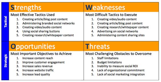 an analysis of tosco marketing company Swot analysis swot analysis is a once key issues have been identified with your swot analysis, they feed into marketing any other aspect of your business.