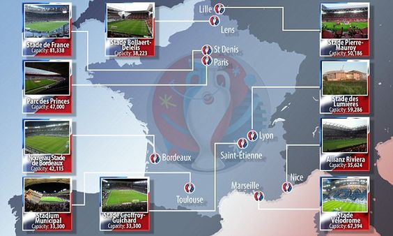 Euro 2016 fixtures: Dates, group, schedule, times and venues