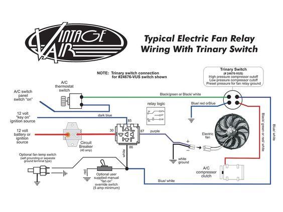 Unique Kenlowe Electric Fan Wiring Diagram Diagram Diagramsample Diagramtemplate Wiringdiagram Diagramchart Worksh Electric Fan Diagram Chart Electricity