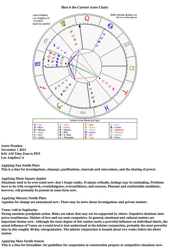 Astrological weather for November 1, 2013 wwwastroconnects - construction change order form