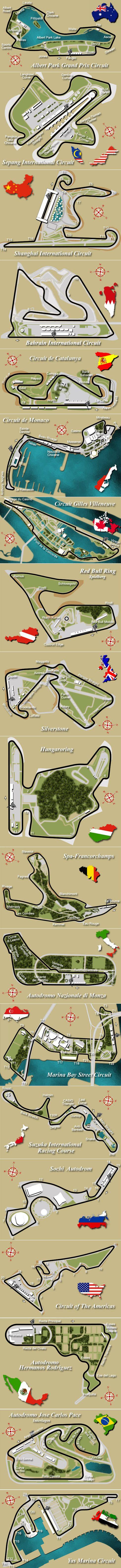 2015 Formula One Circuits