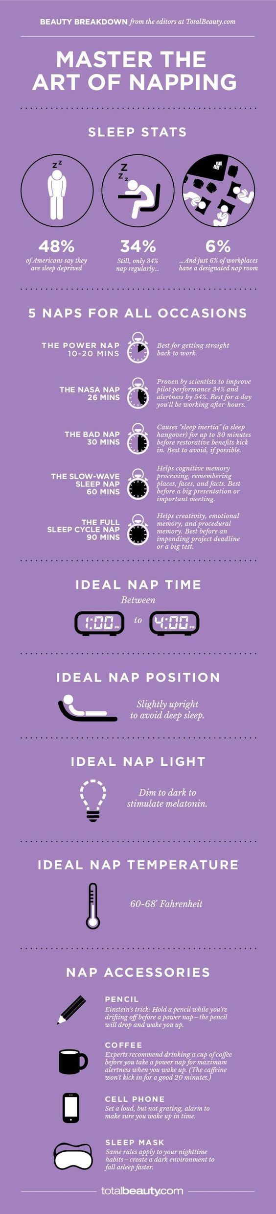 Okay, this is cool. But also way too much work. I'll probably just continue to take unscientific naps...