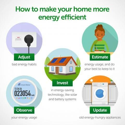 Energy Efficient Home Tips Energyefficienthometips Energysavingtips Energysaving Savingenergy Comfortairzone Save Saving Usage