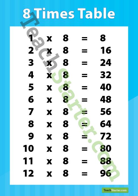 Number Names Worksheets : multiplication table of 8 ~ Free ...