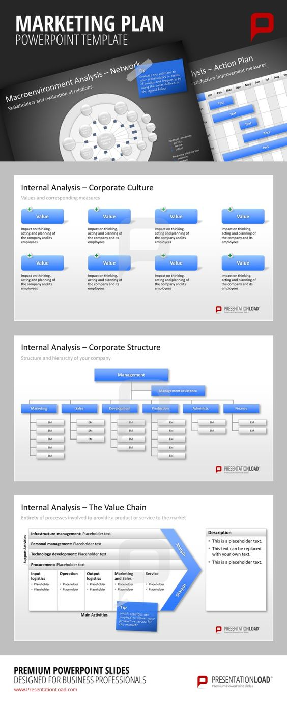 marketing plan powerpoint templates create internal analyzies of, Modern powerpoint