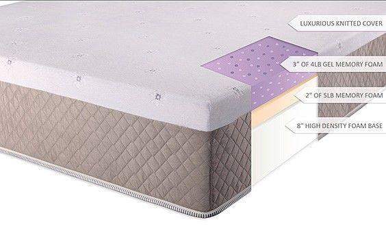 Advantages Disadvantages Of Queen Memory Foam Mattress 7