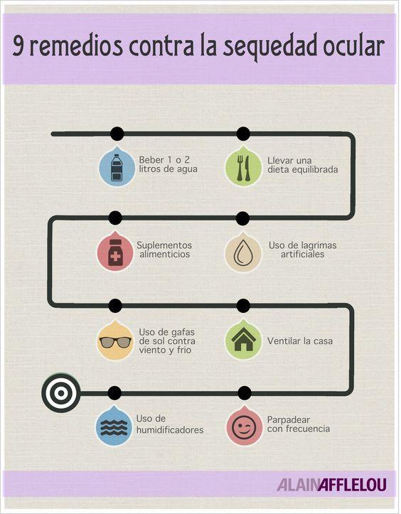 9 remedios para combatir la sequedad ocular #ConsejosAfflelou