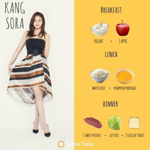 What These Female K Pop Idols Ate During Their Diets Will Shock You Kpop Diet Iu Diet Korean Diet