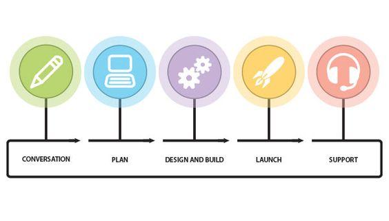 creative_work_process_1