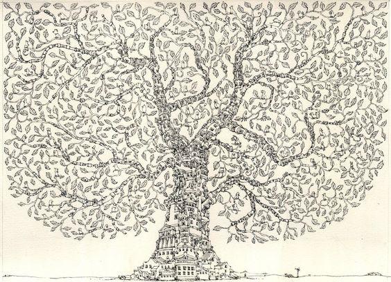 Interesting tree: