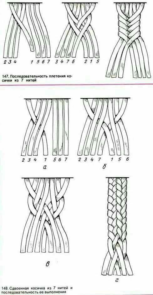 48++ Four strand braid macrame inspirations