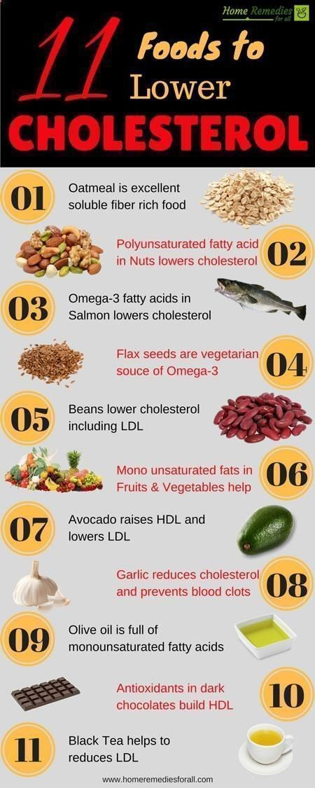 diet and exercise lower cholesterol