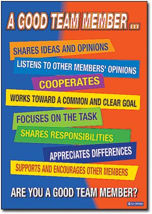 productivity conflict resolution in work teams As organisations continue to restructure work teams, the need for training in conflict resolution will grow conflict arises from differences, and when individuals come together in teams, their differences in terms of power, values, and attitudes contribute to the creation of conflict.