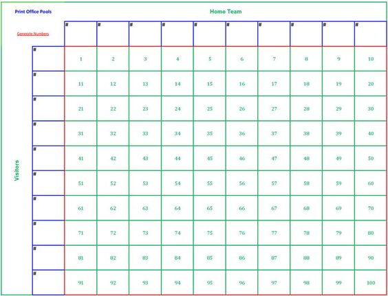 blank football pool template | 100 Square Football Pool Sheet