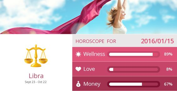 Libra Wellness, Love and Money predictions for 2016/01/15. Are they accurate? Pin=Yes   Favorite=No