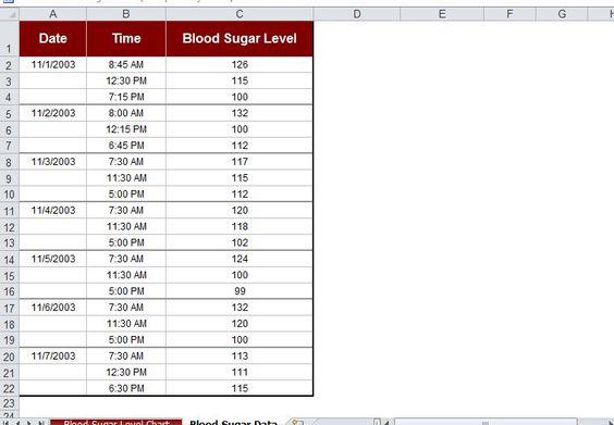 Printable+Blood+Sugar+Chart Diabetes Pinterest Blood sugar - blood glucose chart template