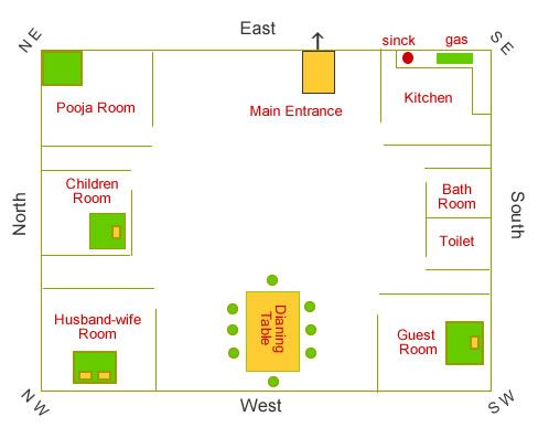 Pooja Room Vastu Tips And Remedies Things You Must Know About