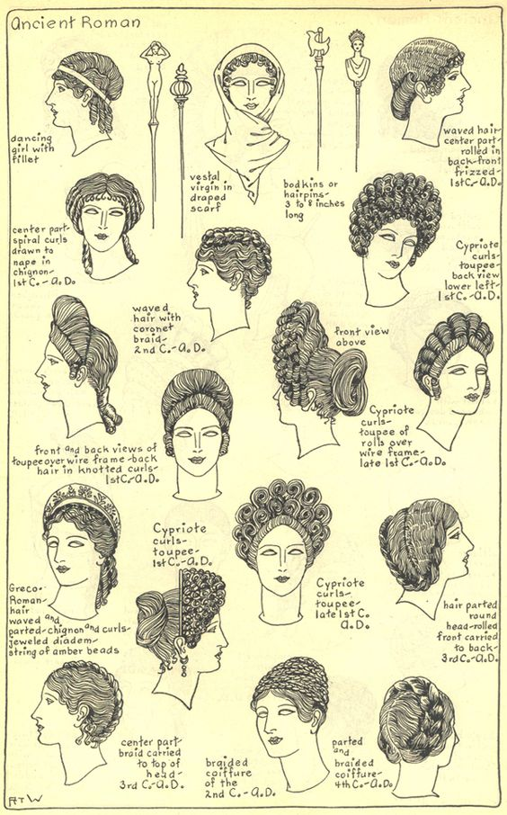 Woman´s ilustrations of the different hat and hair styles of the Ancient Roman: