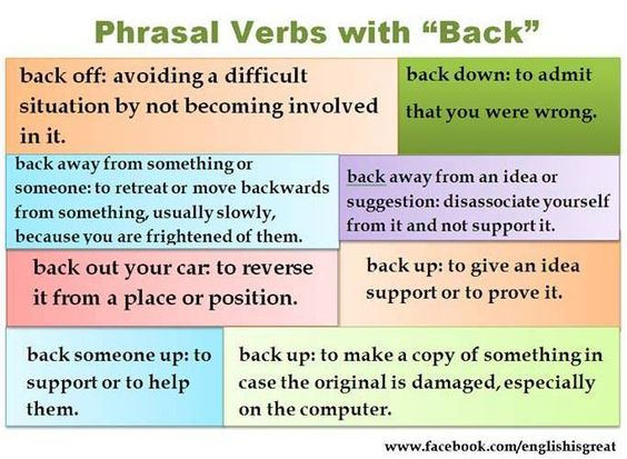Phrasal Verbs With 'BACK'.