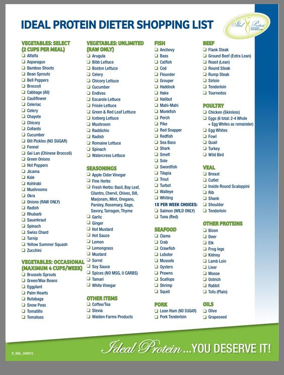Modified Elimination Diet Food List