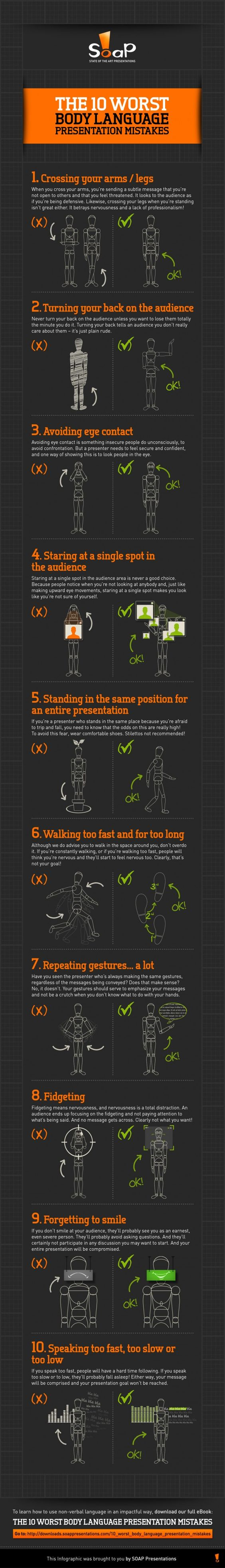 interviews the worst body language mistakes infographic we interviews the 8 worst body language mistakes infographic