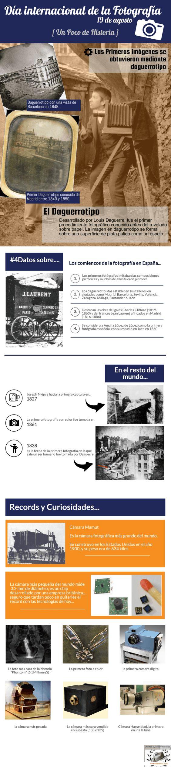 19 de Agosto: ¡El Día Internacional de la Fotografía! | El Reto Histórico