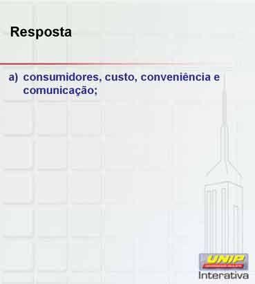 Resp. Interatividade Mix de Marketing Und 3 (1)