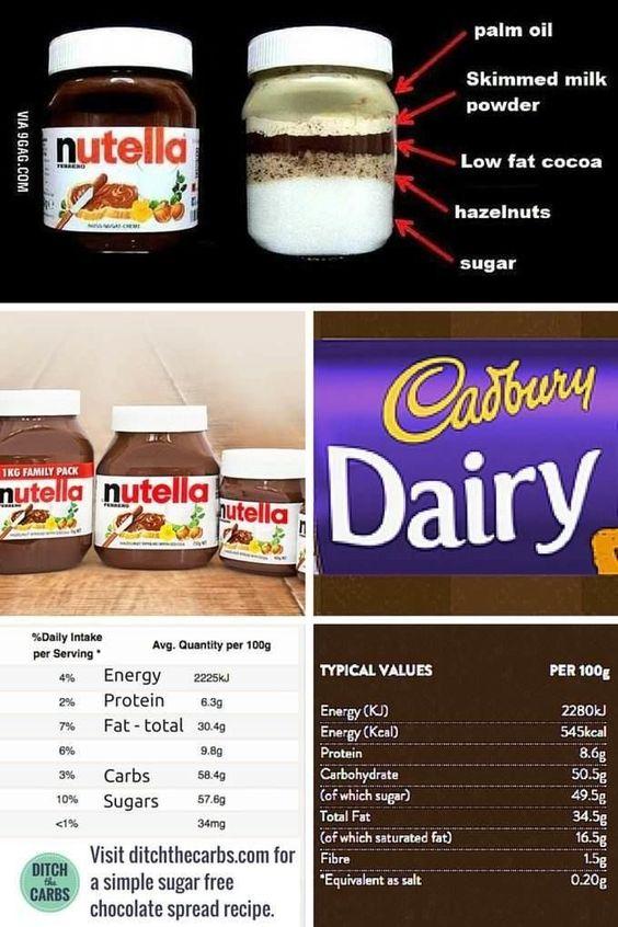 Sugar Free Nutella | Recipe | Nutella, Cadbury Dairy Milk and Sugar