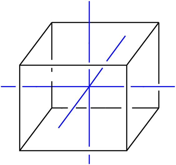 dualcube.png