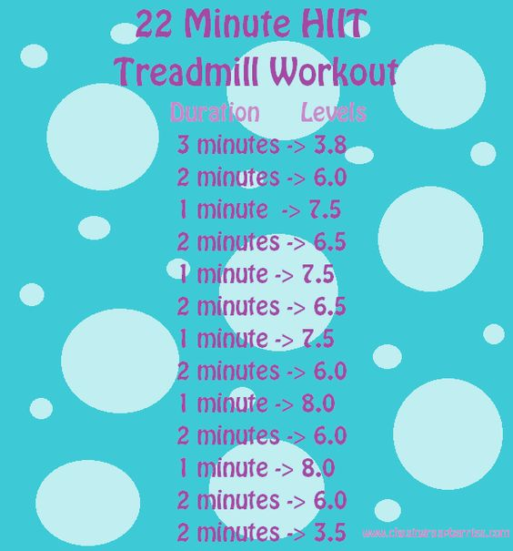 22 Minute HIIT Treadmill Workout