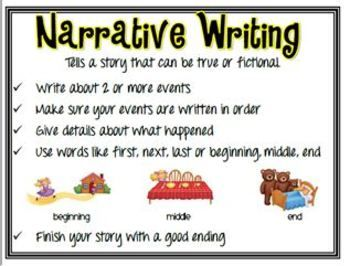 narrative writing poster Hello friends, we are hard at work writing our first narratives this year the motivational text that i used for this is alexander and the terrible, horrible, no good, very bad day by judith viorst.